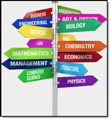 Signpost representing the many career paths available to a student