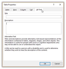 Table Properties dialog uses the Alt Text tab to add the Title and Description to a table.